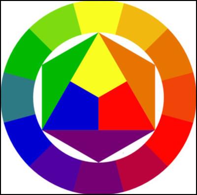 colori cerchio itten altraestetica lanciano
